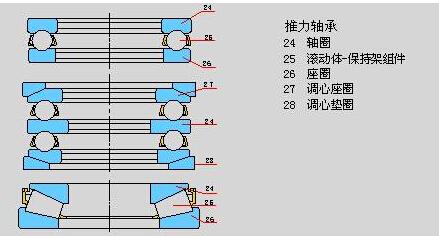 SKF推力轴承组件图